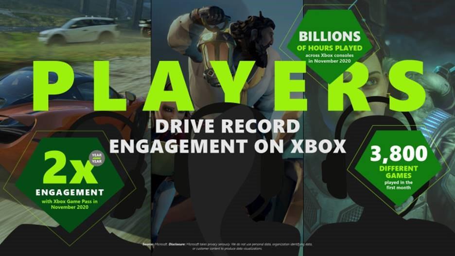 Xbox Records