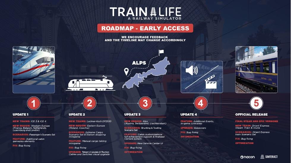 Train Life Feuille de route